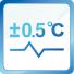 Precizna kontrola temperature